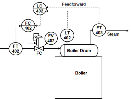 Liquid Level Controller Circuit Diagram